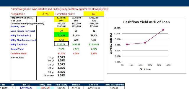 cashflow-projection-tan811