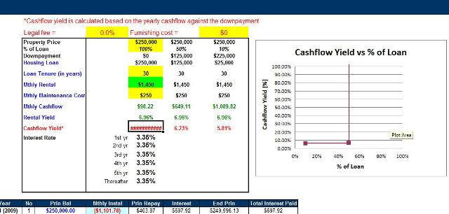 cashflow-projection-tan812